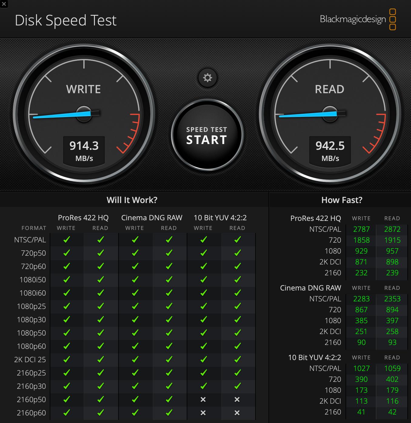 ADATA SE900G:n Blackmagic Disk Speed Test -mittaustulokset