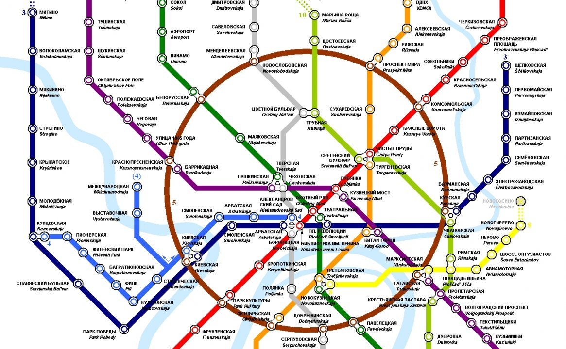 Metro 2033 (kirja) | KonsoliFIN - Pelaamisen keskipiste