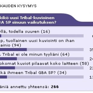 Heinäkuun Tribal GBA SP -kysely
