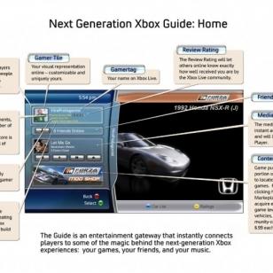 GDC 2005: Kurkistus tulevaisuuteen
