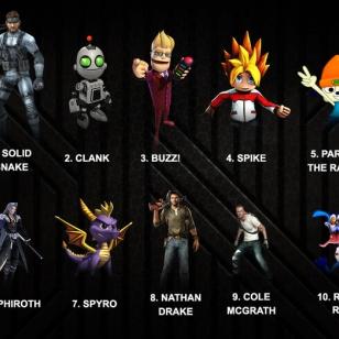 PlayStation 4 20th Anniversary Edition -kilpailu on päättynyt